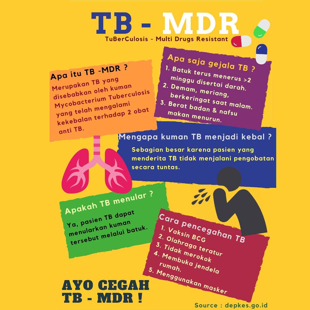 Infografis Tentang TB-MDR